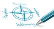 Kompass Immobilien