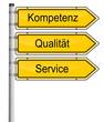 Schilder Kompetenz und Service
