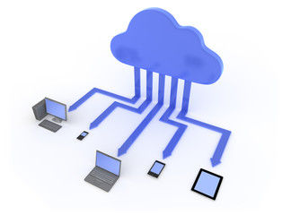 Connected to the Cloud - cloud service enabled devices