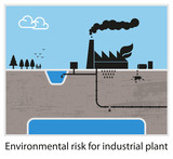 Environmental risk diagram