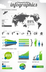 communication information graphics - infographics