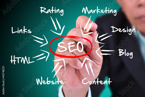 Businessman writing about SEO