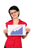 graph profits