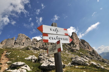 Mountain Signposting