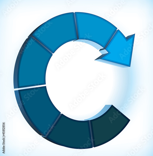 circular arrow diagram