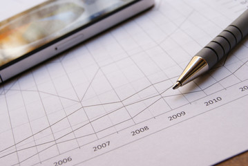 Pen and Smartphone on Financial Chart
