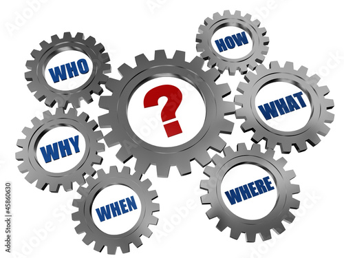 question-mark and words in gearwheels