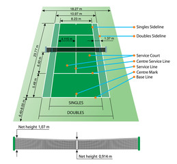 Tennis court with dimensions