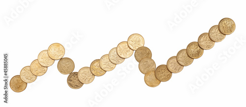 Gold Coin Graph