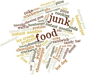 Word cloud for Junk food