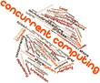 Word cloud for Concurrent Computing