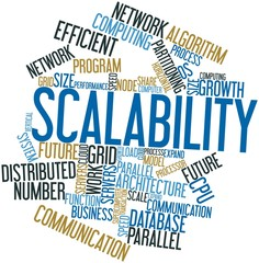 Word cloud for Scalability