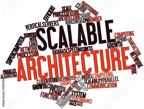 Word cloud for Scalable Architecture