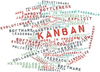 Word cloud for Kanban