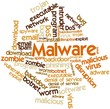 Word cloud for Malware