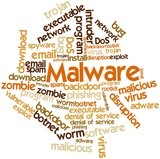 Word cloud for Malware poster