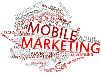 Word cloud for Mobile Marketing