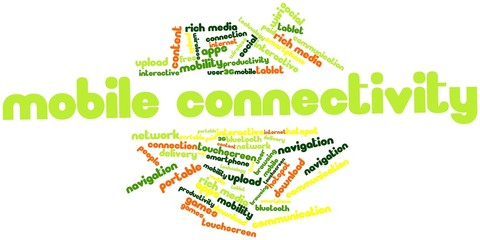 Word cloud for Mobile Connectivity