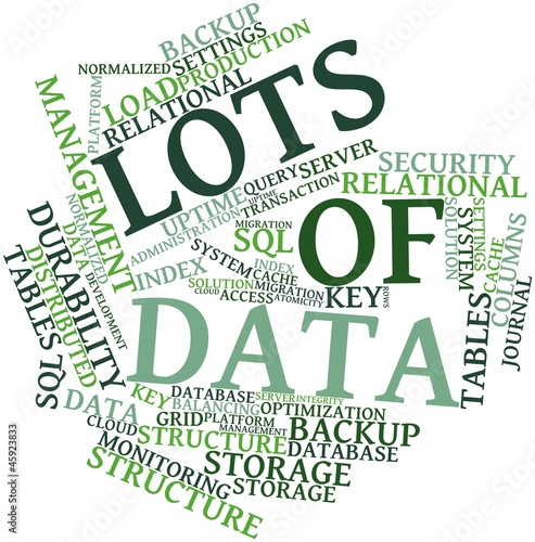 Word cloud for Lots of Data