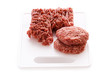 making hamburgers from raw ground beef