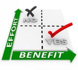 Effort Vs Benefits Matrix Allocating Resources poster