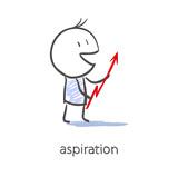 Aspirations poster