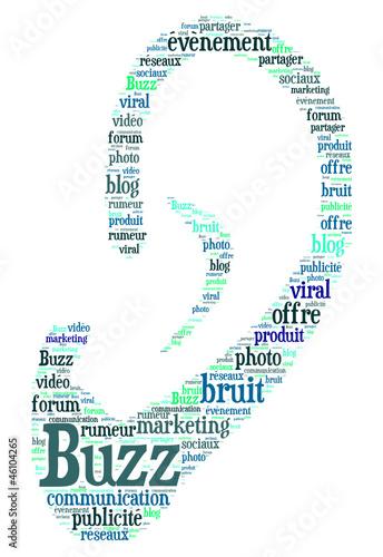 Nuage de mots : Buzz dans une Oreille
