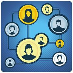 Vector global communication concept