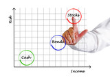 Diagram of investment poster