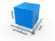 BI Business Intelligence OLAP Cube