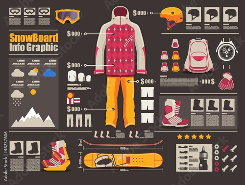 snowboard outfit and elements, info graphic