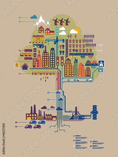 colorful vector city in form of a tree, city info graphic,