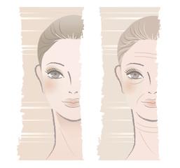 女性 老化 加齢 年齢  比較 イラスト