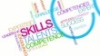 Skills talents competence word tag cloud animation
