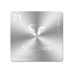 Scandium.