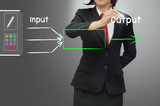 business woman drawing input output concept poster