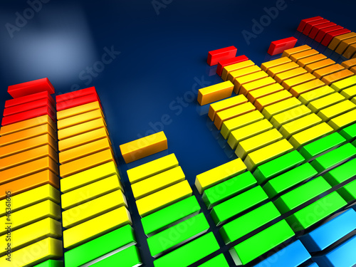 Music spectrum