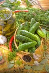 Cucumber - Gherkin