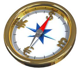 Kompass Dollar