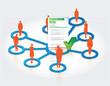 CV, recrutement, RH et/ réseaux sociaux