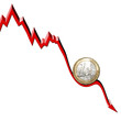 starker Wertverfall Euro