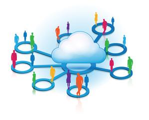 le cloud et les réseaux sociaux