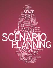 """Word Cloud """"Scenario Planning"""""""