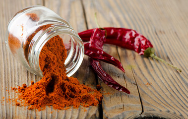 Red pepper spice