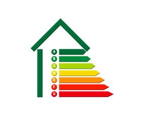 Certificazione classi energetiche casa