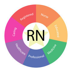 RN circular concept with colors and star