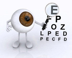 eye with arms and legs showing with a magnifying glass the table