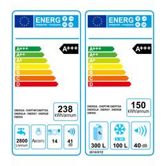 Nuove etichette classe di consumo energetico elettrodomestici