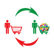 Consumption and shopping symbolized by shoppers, shopping cart