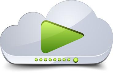Media Cloud Storage